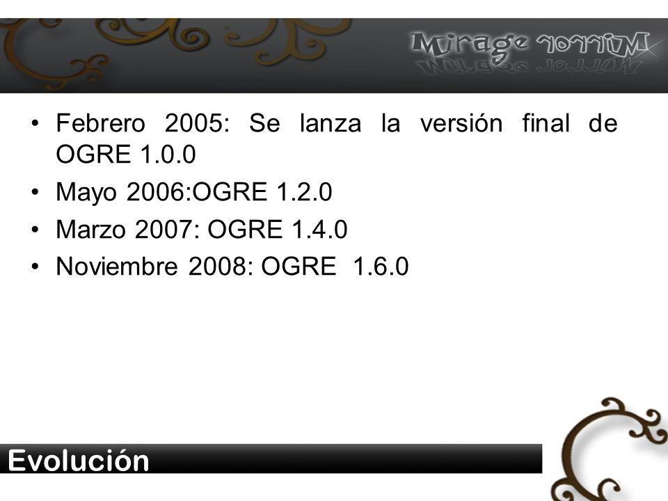Evolución Febrero 2005: Se lanza la versión final de OGRE 1.0.0 Mayo 2006:OGRE 1.2.0 Marzo 2007: OGRE 1.4.0 Noviembre 2008: OGRE 1.6.0