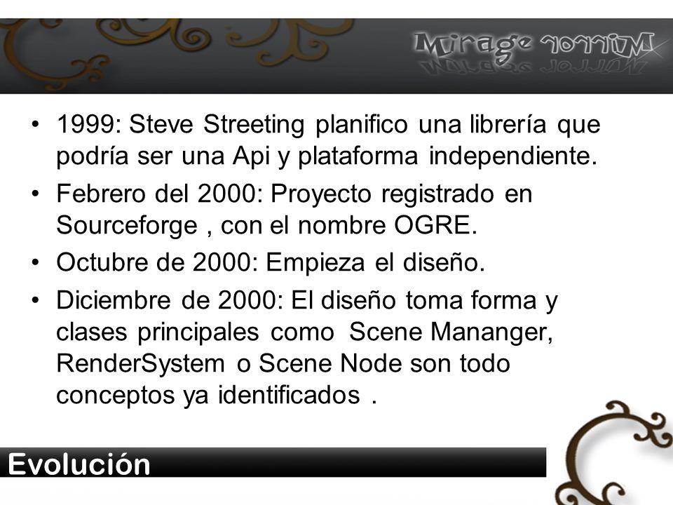 Evolución 1999: Steve Streeting planifico una librería que podría ser una Api y plataforma independiente.
