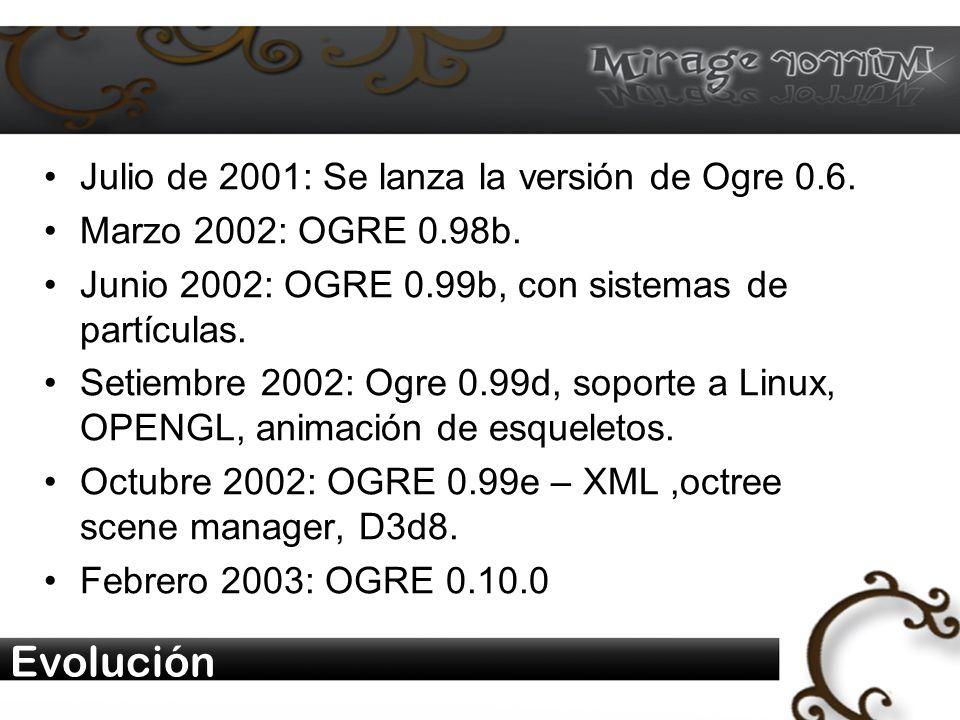 Evolución Junio 2003: Ogre 0.11.0 Septiembre 2003: OGRE 0.12.0.