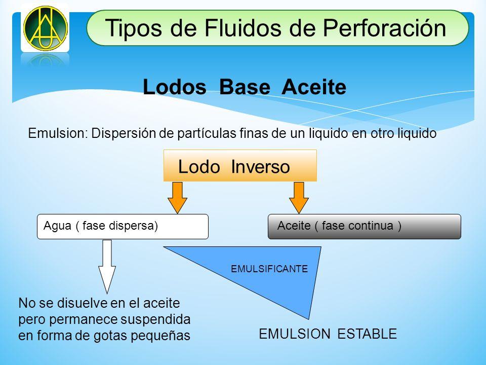 Lodos Base Aceite Emulsion: Dispersión de partículas finas de un liquido en otro liquido Lodo Inverso Agua ( fase dispersa)Aceite ( fase continua ) No