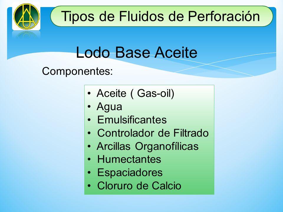 Lodo Base Aceite Componentes: Aceite ( Gas-oil) Agua Emulsificantes Controlador de Filtrado Arcillas Organofílicas Humectantes Espaciadores Cloruro de