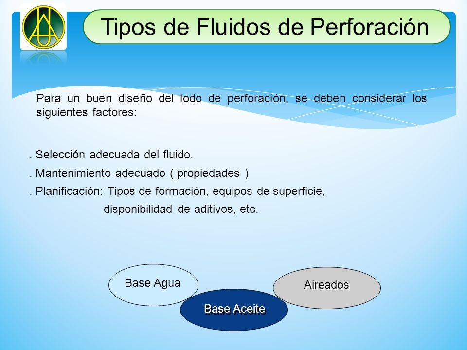 Tipos de Fluidos de Perforación Para un buen diseño del lodo de perforación, se deben considerar los siguientes factores:. Selección adecuada del flui