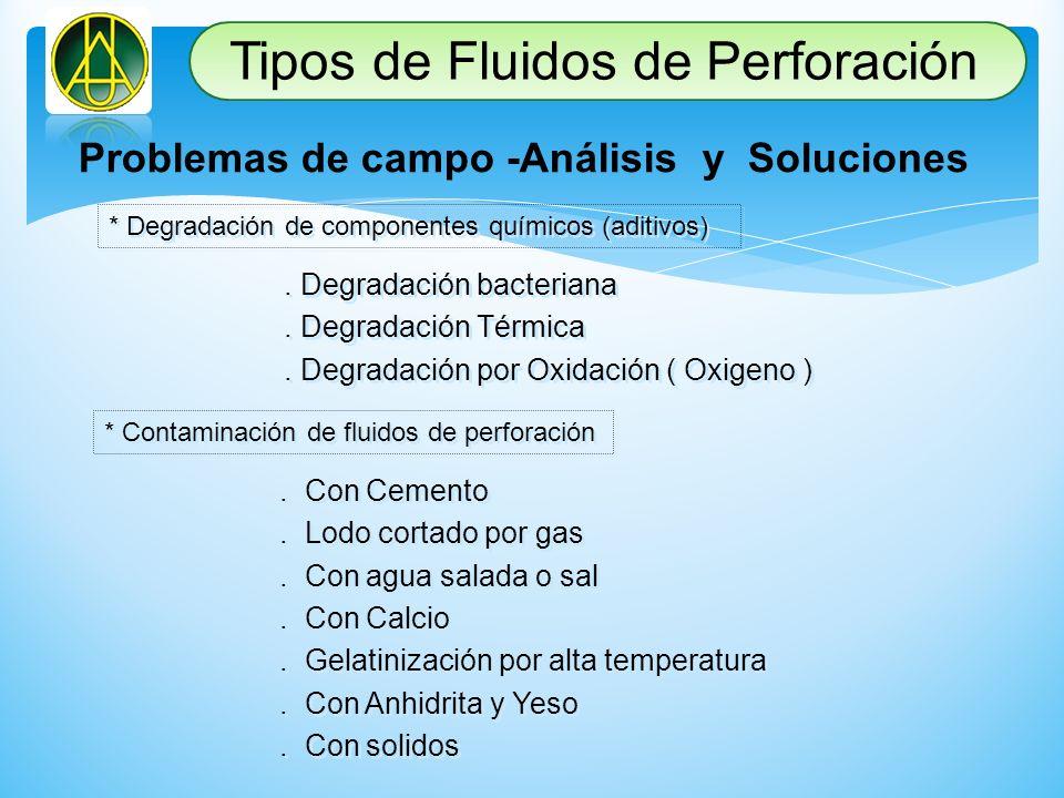 Problemas de campo -Análisis y Soluciones * Degradación de componentes químicos (aditivos). Degradación bacteriana. Degradación Térmica. Degradación p