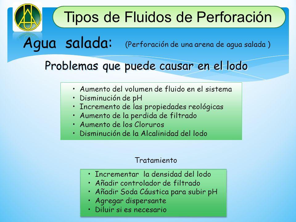 Agua salada: (Perforación de una arena de agua salada ) Problemas que puede causar en el lodo Aumento del volumen de fluido en el sistema Disminución