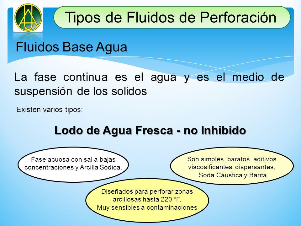 Fluidos Base Agua La fase continua es el agua y es el medio de suspensión de los solidos Existen varios tipos: Lodo de Agua Fresca - no Inhibido Fase
