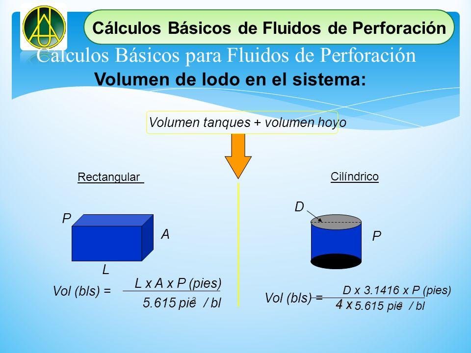 Cálculos Básicos para Fluidos de Perforación Volumen de lodo en el sistema: Volumen tanques + volumen hoyo Rectangular Cilíndrico L x A x P (pies) Vol