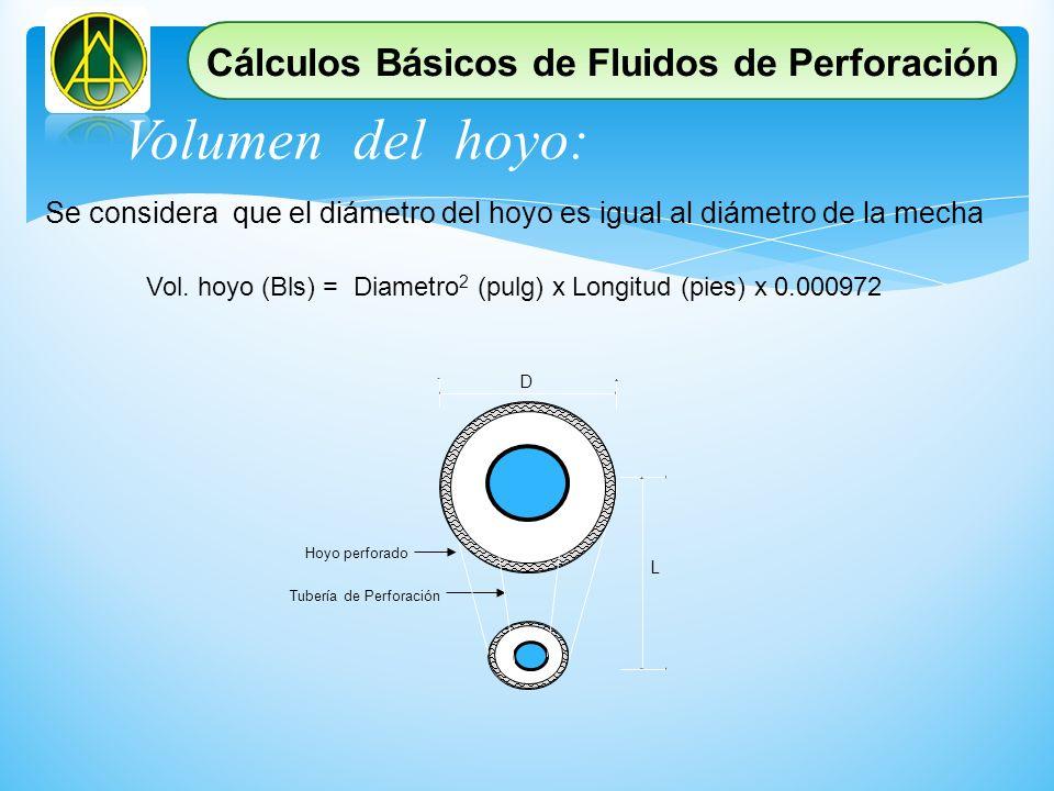 Volumen del hoyo: Se considera que el diámetro del hoyo es igual al diámetro de la mecha Vol. hoyo (Bls) = Diametro 2 (pulg) x Longitud (pies) x 0.000
