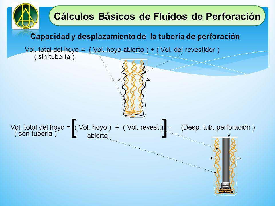 Capacidad y desplazamiento de la tubería de perforación Vol. total del hoyo = ( Vol. hoyo abierto ) + ( Vol. del revestidor ) ( sin tubería ) Vol. tot