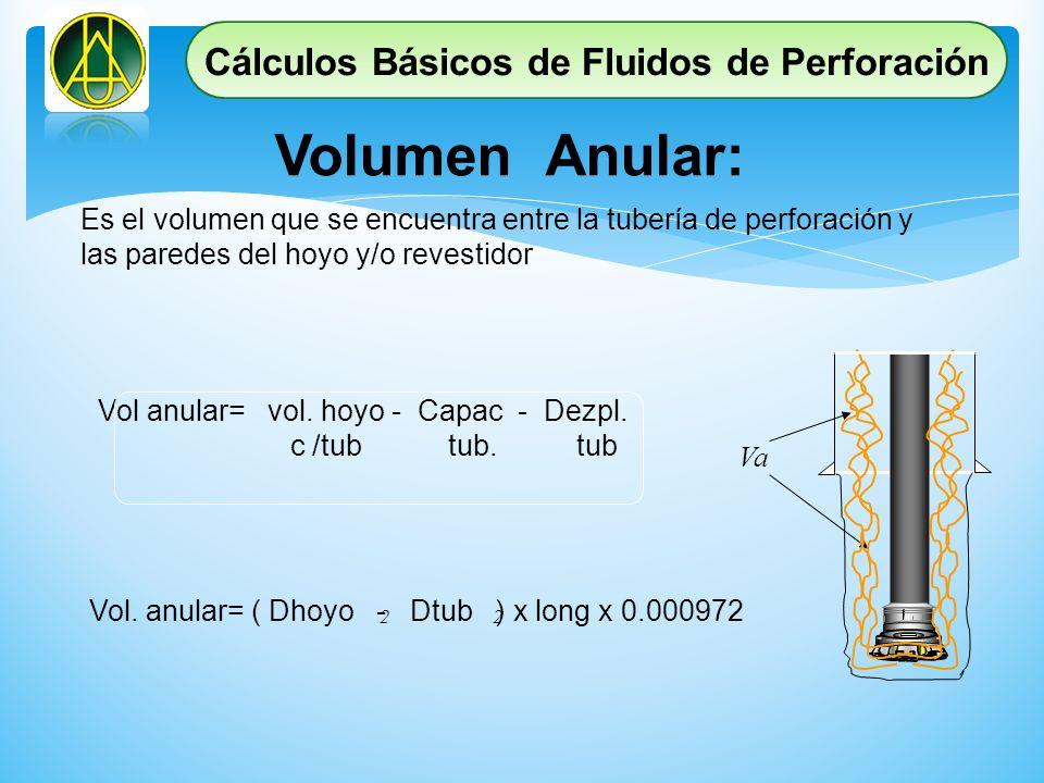 Volumen Anular: Es el volumen que se encuentra entre la tubería de perforación y las paredes del hoyo y/o revestidor Vol anular= vol. hoyo - Capac - D