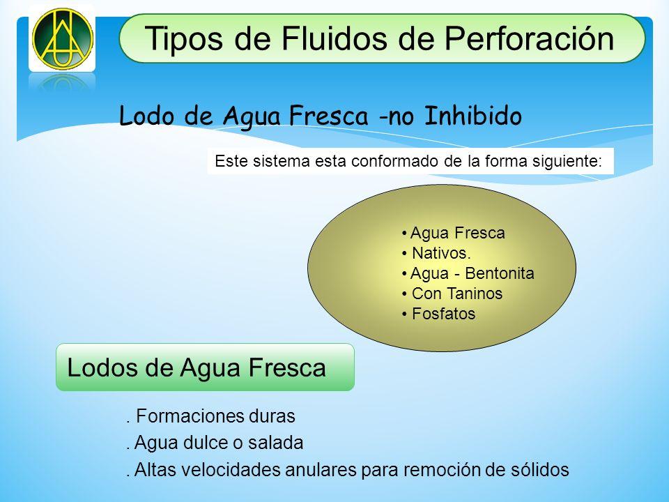 Este sistema esta conformado de la forma siguiente: Agua Fresca Nativos. Agua - Bentonita Con Taninos Fosfatos Lodos de Agua Fresca. Formaciones duras