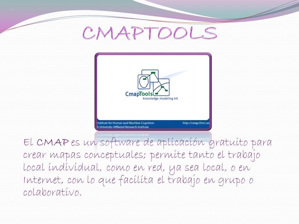 El CMAP es un software de aplicación gratuito para crear mapas conceptuales; permite tanto el trabajo local individual, como en red, ya sea local, o en Internet, con lo que facilita el trabajo en grupo o colaborativo.