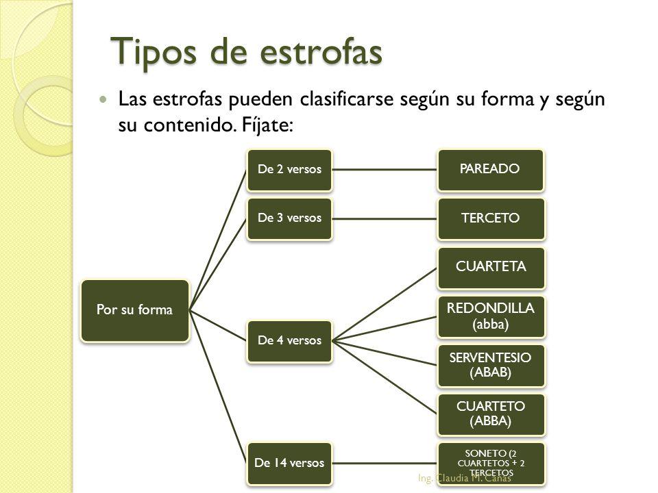 Tipos de estrofas Las estrofas pueden clasificarse según su forma y según su contenido. Fíjate: Ing. Claudia M. Cañas