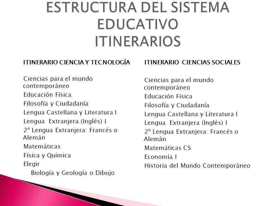 ITINERARIO CIENCIA Y TECNOLOGÍA Ciencias para el mundo contemporáneo Educación Física Filosofía y Ciudadanía Lengua Castellana y Literatura I Lengua E