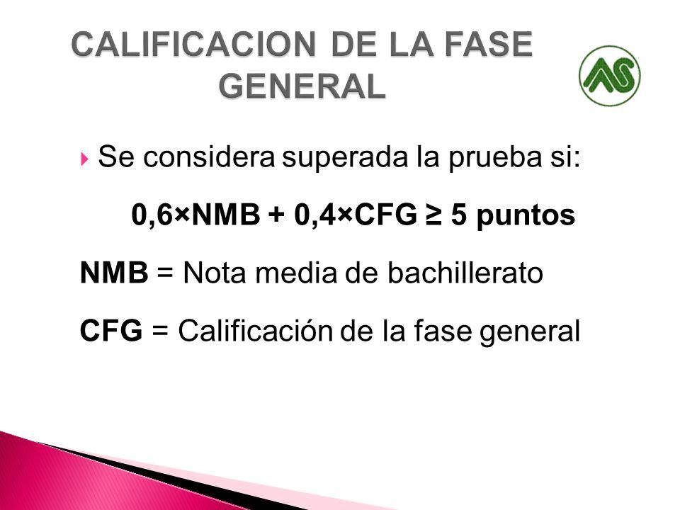 Se considera superada la prueba si: 0,6×NMB + 0,4×CFG 5 puntos NMB = Nota media de bachillerato CFG = Calificación de la fase general