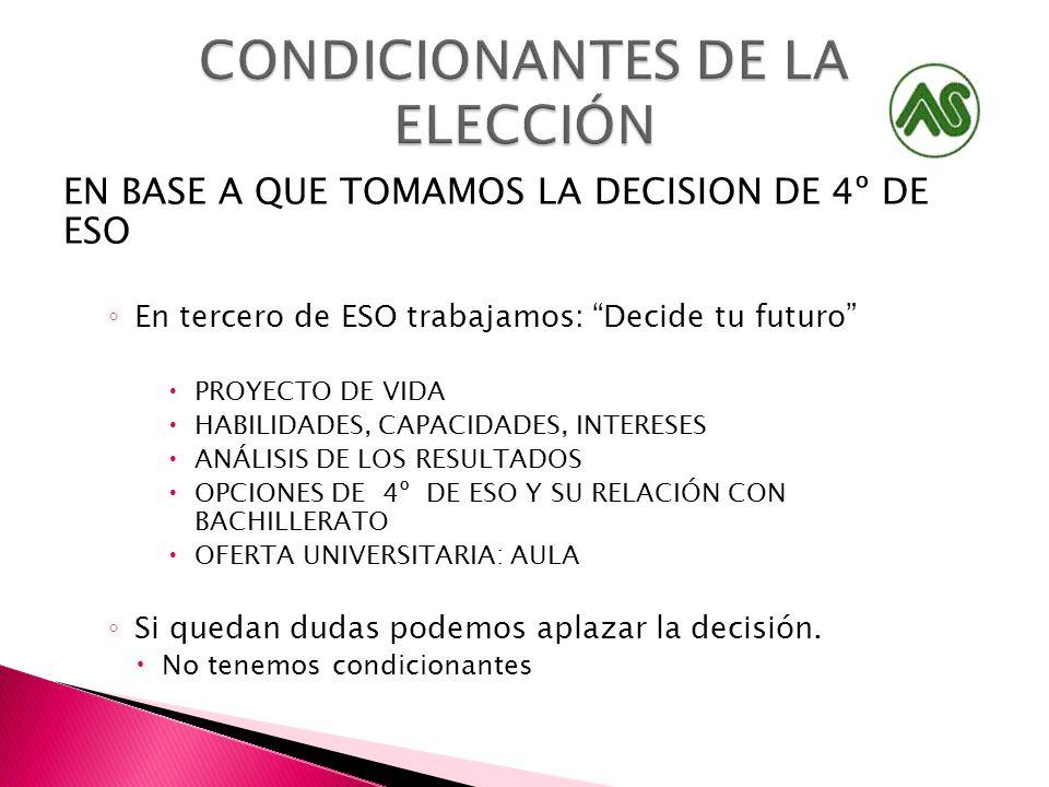 EN BASE A QUE TOMAMOS LA DECISION DE 4º DE ESO En tercero de ESO trabajamos: Decide tu futuro PROYECTO DE VIDA HABILIDADES, CAPACIDADES, INTERESES ANÁLISIS DE LOS RESULTADOS OPCIONES DE 4º DE ESO Y SU RELACIÓN CON BACHILLERATO OFERTA UNIVERSITARIA: AULA Si quedan dudas podemos aplazar la decisión.