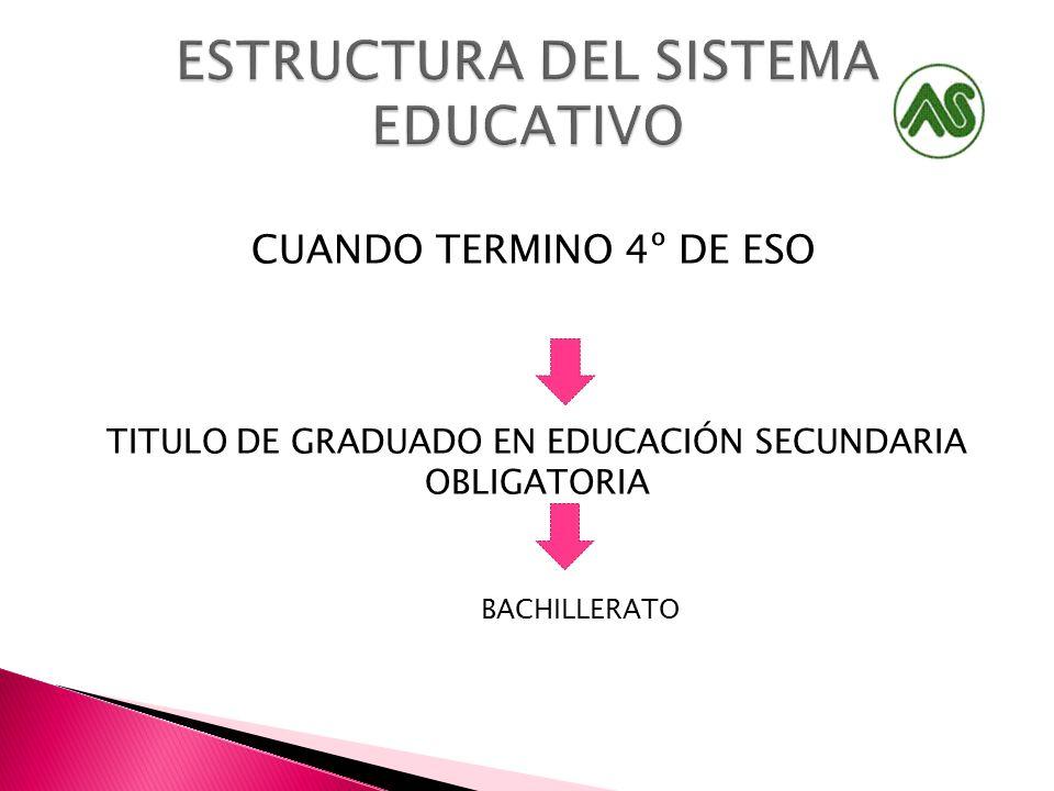 CUANDO TERMINO 4º DE ESO TITULO DE GRADUADO EN EDUCACIÓN SECUNDARIA OBLIGATORIA BACHILLERATO