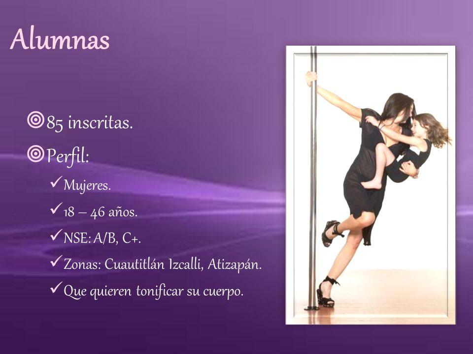 Disciplinas Pole Dance & FitnessIron BodySky Fitness