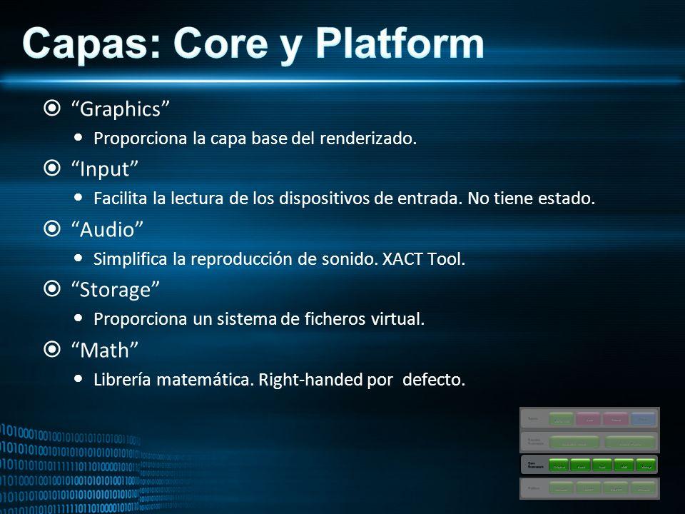 Graphics Proporciona la capa base del renderizado.