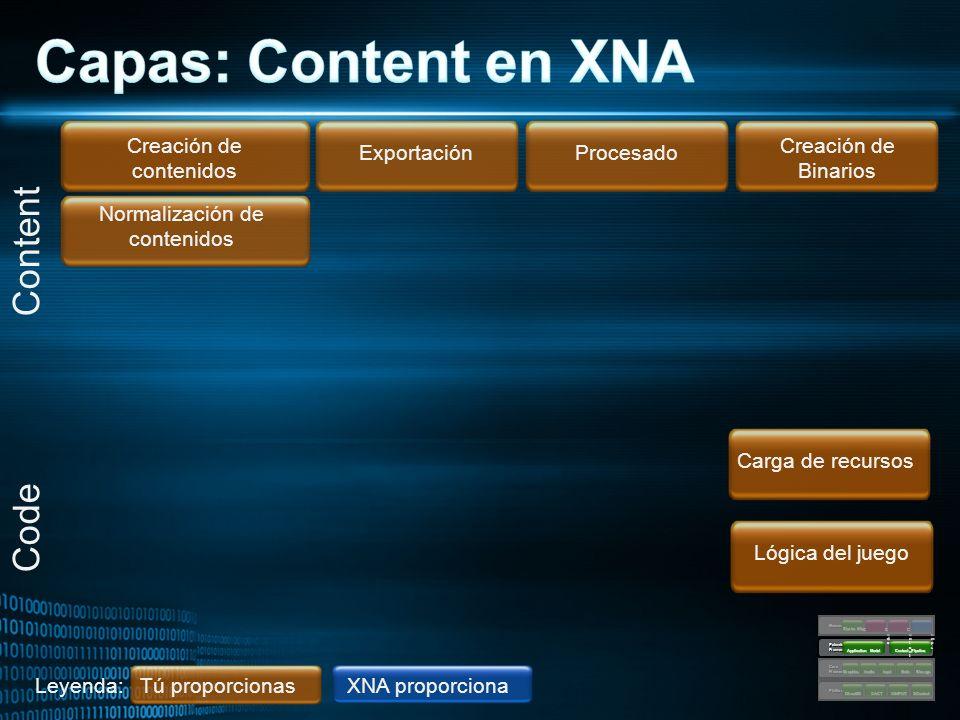 Exportación Content Creación de contenidos Normalización de contenidos Procesado Creación de Binarios Carga de recursos Lógica del juego Code XNA proporcionaTú proporcionas Leyenda: Platform CoreFramework ExtendedFramework Games XACTXINPUTXContentDirect3D GraphicsAudioInputMathStorage Application Model Content Pipeline Starter Kits CodeCodeCodeCode ContentContentContentContent CompsComps