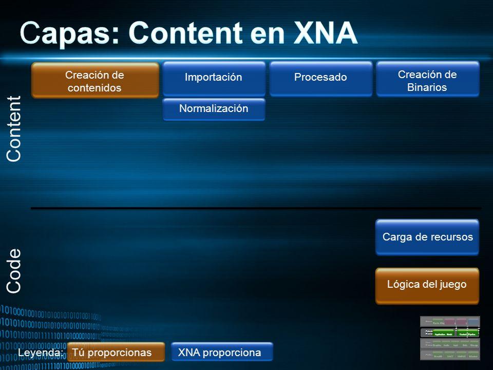 Creación de Binarios Procesado Carga de recursos Importación Content Creación de contenidos Lógica del juego Code Normalización XNA proporcionaTú proporcionas Leyenda: Platform CoreFramework ExtendedFramework Games XACTXINPUTXContentDirect3D GraphicsAudioInputMathStorage Application Model Content Pipeline Starter Kits CodeCodeCodeCode ContentContentContentContent CompsComps