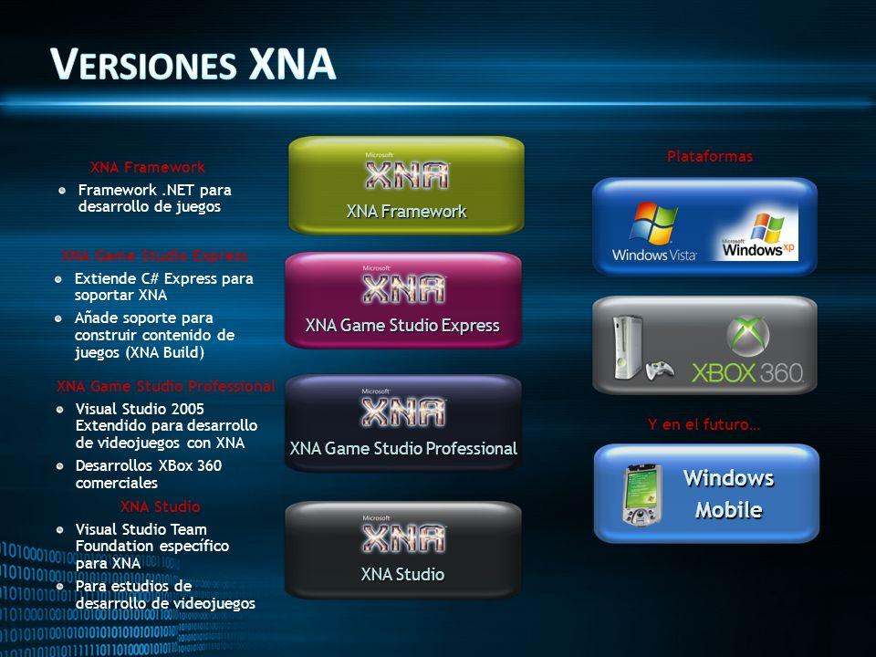 XNA Framework Framework.NET para desarrollo de juegos XNA Framework XNA Game Studio Express Extiende C# Express para soportar XNA Añade soporte para construir contenido de juegos (XNA Build) Plataformas XNA Game Studio Professional Visual Studio 2005 Extendido para desarrollo de videojuegos con XNA Desarrollos XBox 360 comerciales WindowsMobile Y en el futuro… XNA Studio Visual Studio Team Foundation específico para XNA Para estudios de desarrollo de videojuegos