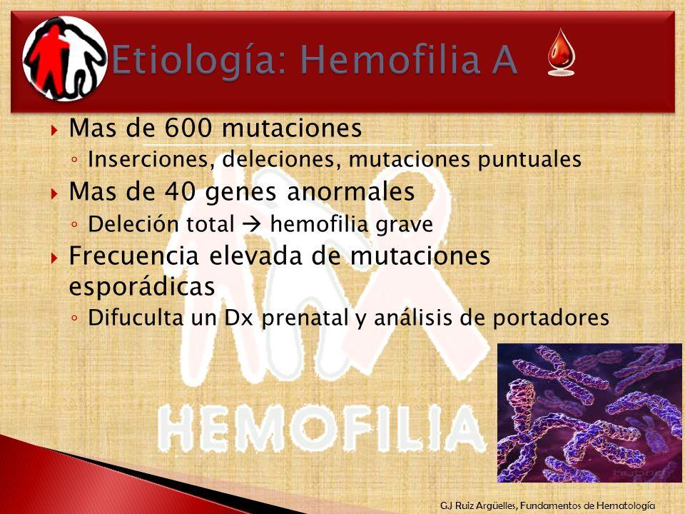 G.J Ruiz Argüelles, Fundamentos de Hematología Mas de 600 mutaciones Inserciones, deleciones, mutaciones puntuales Mas de 40 genes anormales Deleción