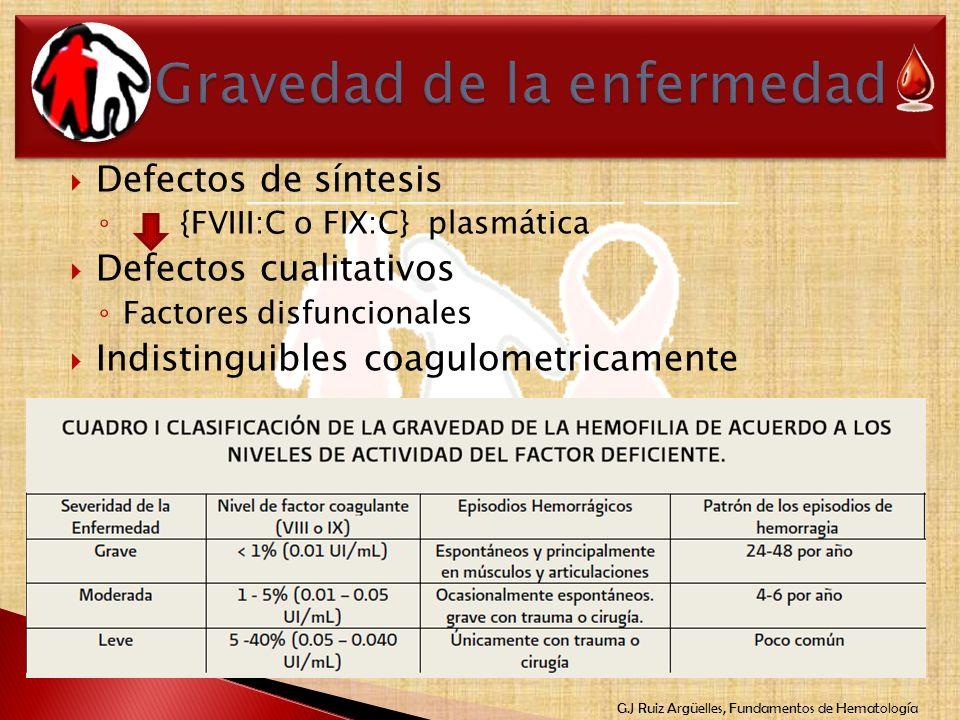G.J Ruiz Argüelles, Fundamentos de Hematología Defectos de síntesis {FVIII:C o FIX:C} plasmática Defectos cualitativos Factores disfuncionales Indisti