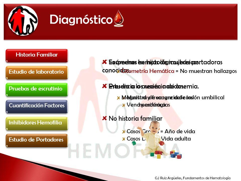 Diagnóstico Historia Familiar Estudio de laboratorio Inhibidores Hemofilia Pruebas de escrutinio Cuantificación Factores Estudio de Portadores Sospech