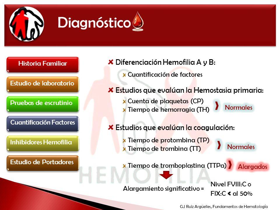 Diagnóstico G.J Ruiz Argüelles, Fundamentos de Hematología Diferenciación Hemofilia A y B: Estudios que evalúan la Hemostasia primaria: Estudios que e