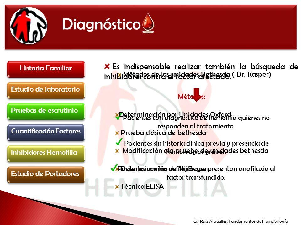 Diagnóstico G.J Ruiz Argüelles, Fundamentos de Hematología Historia Familiar Estudio de laboratorio Inhibidores Hemofilia Pruebas de escrutinio Cuanti