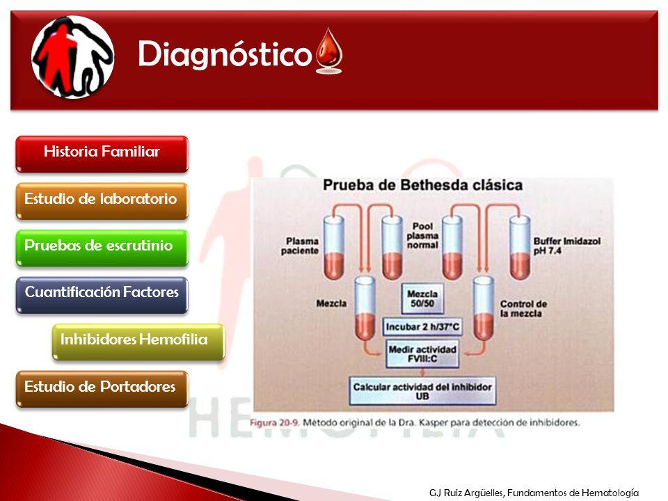 Diagnóstico Historia Familiar Estudio de laboratorio Inhibidores Hemofilia Pruebas de escrutinio Cuantificación Factores Estudio de Portadores G.J Rui
