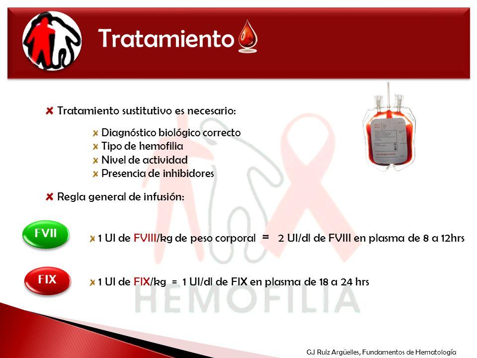 Tratamiento Tratamiento sustitutivo es necesario: Regla general de infusión: Diagnóstico biológico correcto Tipo de hemofilia Nivel de actividad Prese