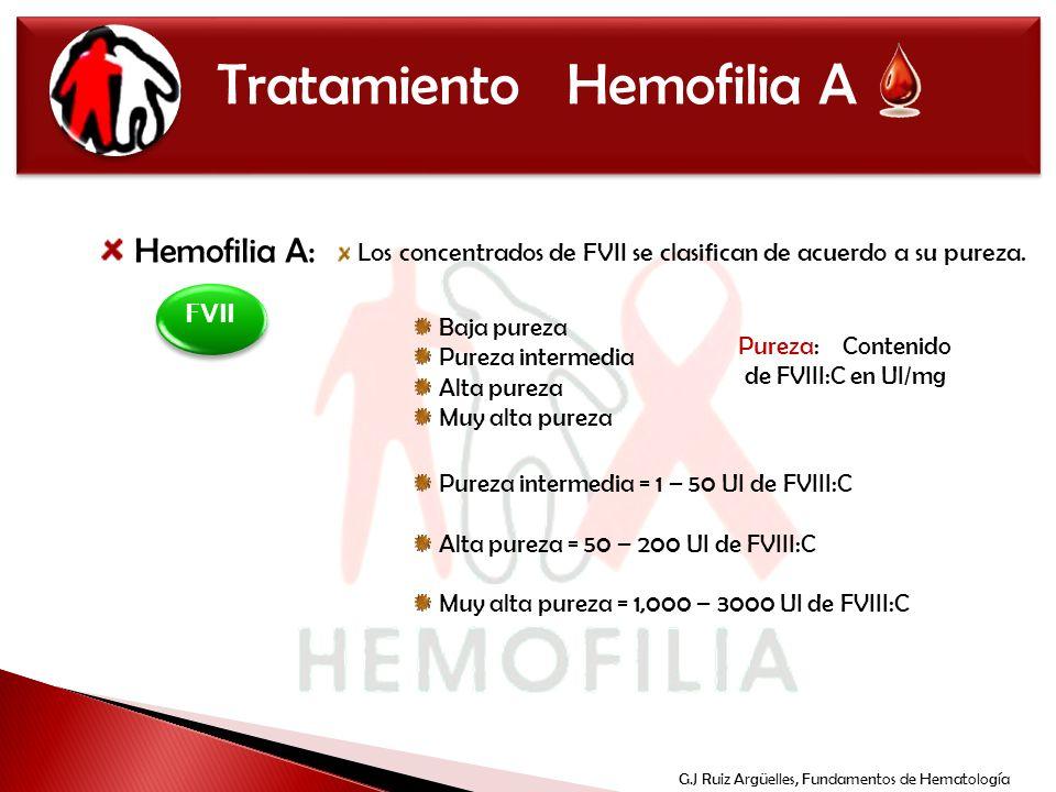 Tratamiento Hemofilia A Hemofilia A: Los concentrados de FVII se clasifican de acuerdo a su pureza. Baja pureza Pureza intermedia Alta pureza Muy alta