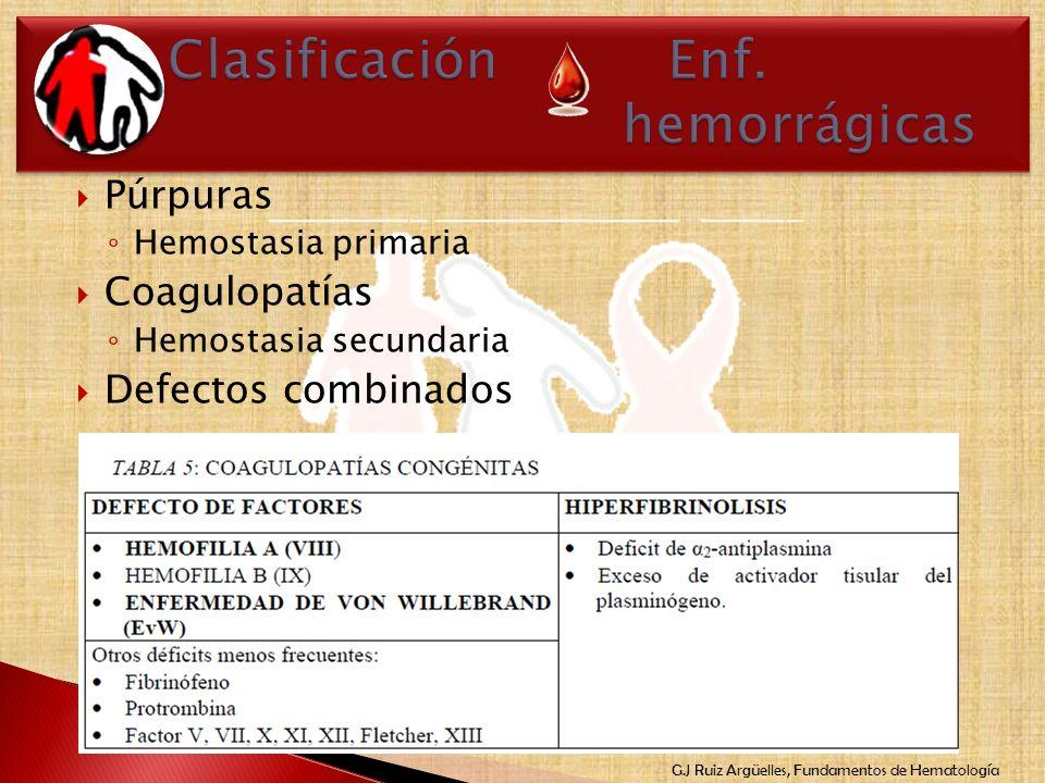 G.J Ruiz Argüelles, Fundamentos de Hematología Púrpuras Hemostasia primaria Coagulopatías Hemostasia secundaria Defectos combinados