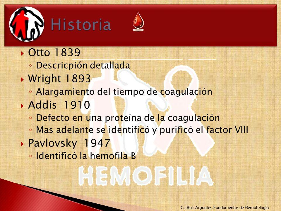 G.J Ruiz Argüelles, Fundamentos de Hematología Otto 1839 Descricpión detallada Wright 1893 Alargamiento del tiempo de coagulación Addis 1910 Defecto e