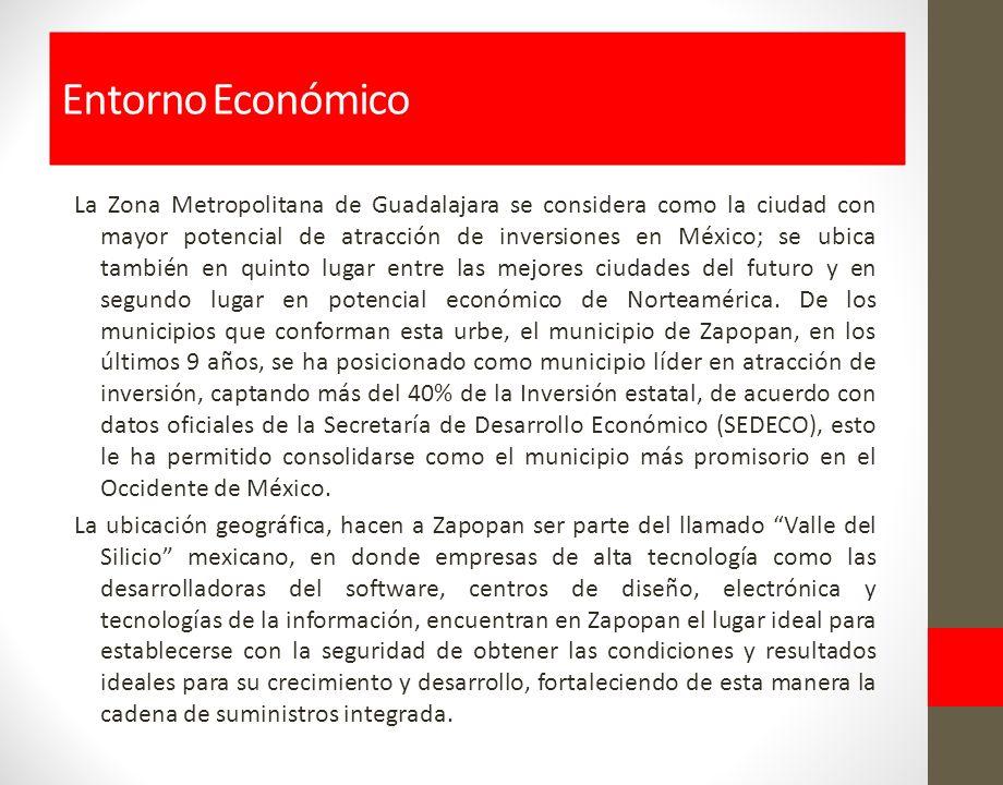 La Zona Metropolitana de Guadalajara se considera como la ciudad con mayor potencial de atracción de inversiones en México; se ubica también en quinto lugar entre las mejores ciudades del futuro y en segundo lugar en potencial económico de Norteamérica.