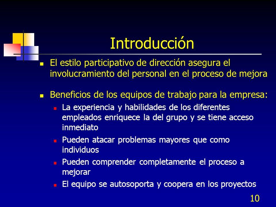 10 Introducción El estilo participativo de dirección asegura el involucramiento del personal en el proceso de mejora Beneficios de los equipos de trab