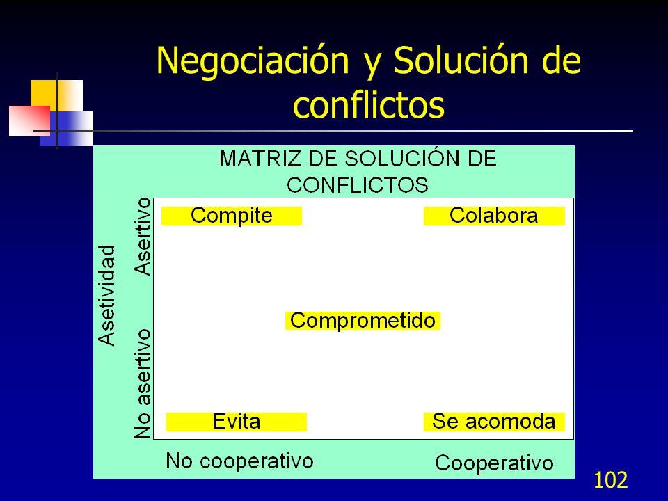 102 Negociación y Solución de conflictos