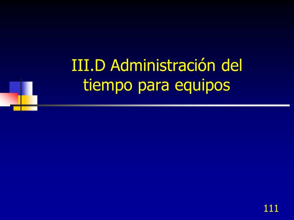 111 III.D Administración del tiempo para equipos