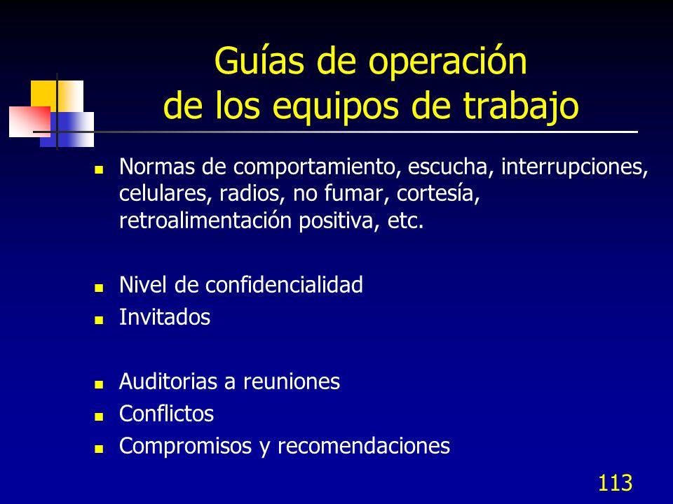 113 Guías de operación de los equipos de trabajo Normas de comportamiento, escucha, interrupciones, celulares, radios, no fumar, cortesía, retroalimen