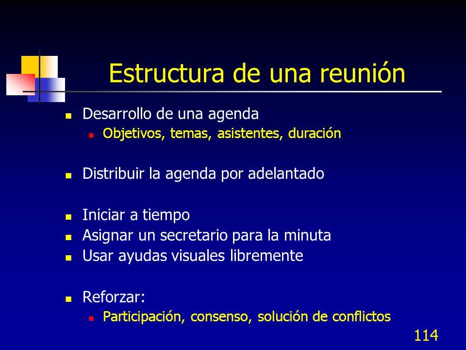 114 Estructura de una reunión Desarrollo de una agenda Objetivos, temas, asistentes, duración Distribuir la agenda por adelantado Iniciar a tiempo Asi