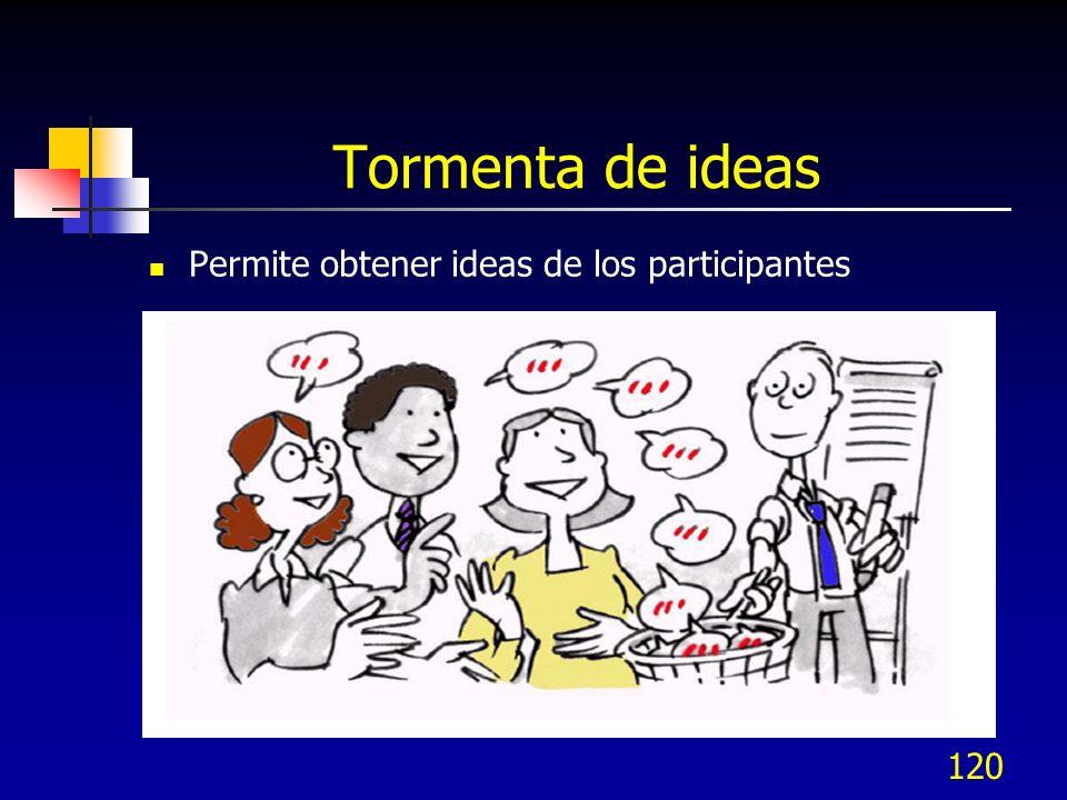 120 Tormenta de ideas Permite obtener ideas de los participantes