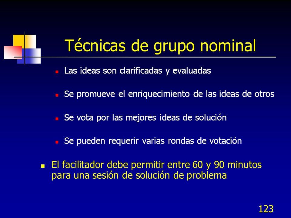 123 Técnicas de grupo nominal Las ideas son clarificadas y evaluadas Se promueve el enriquecimiento de las ideas de otros Se vota por las mejores idea
