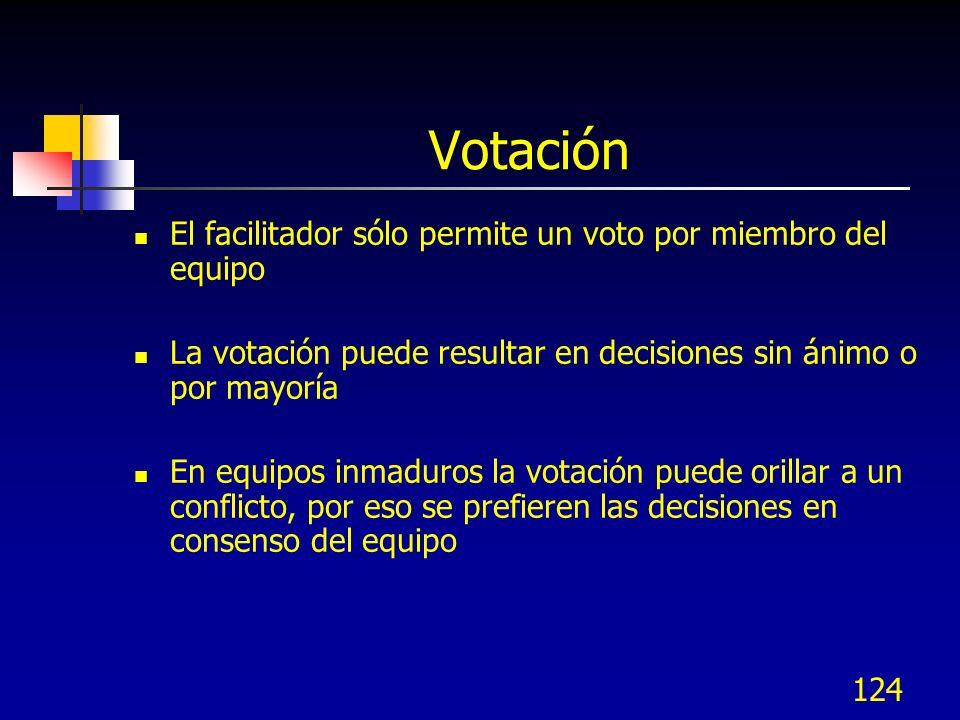 124 Votación El facilitador sólo permite un voto por miembro del equipo La votación puede resultar en decisiones sin ánimo o por mayoría En equipos in