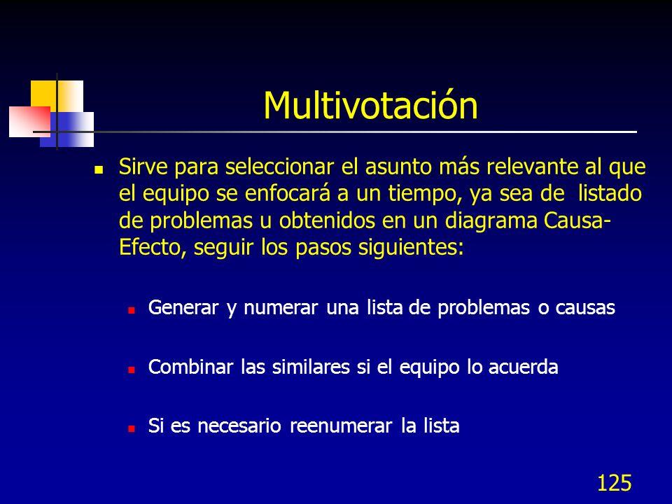 125 Multivotación Sirve para seleccionar el asunto más relevante al que el equipo se enfocará a un tiempo, ya sea de listado de problemas u obtenidos