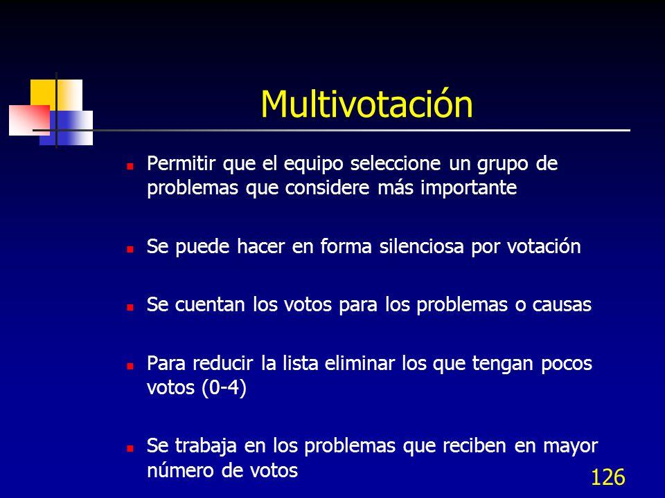 126 Multivotación Permitir que el equipo seleccione un grupo de problemas que considere más importante Se puede hacer en forma silenciosa por votación