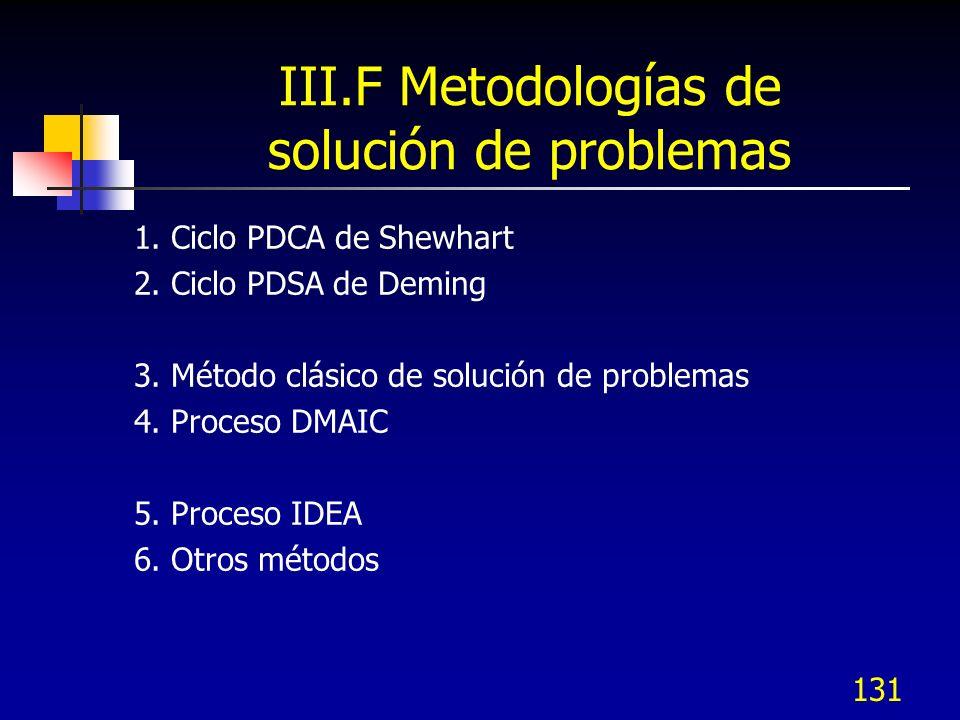 1. Ciclo PDCA de Shewhart 2. Ciclo PDSA de Deming 3. Método clásico de solución de problemas 4. Proceso DMAIC 5. Proceso IDEA 6. Otros métodos 131