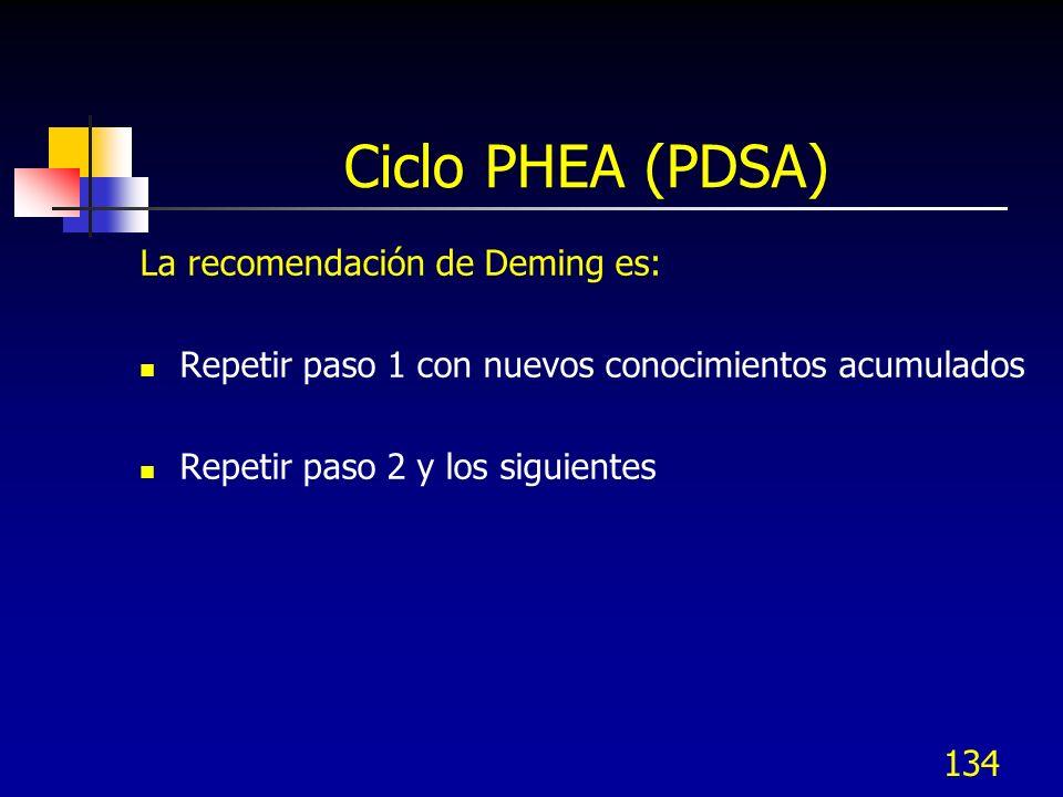 Ciclo PHEA (PDSA) La recomendación de Deming es: Repetir paso 1 con nuevos conocimientos acumulados Repetir paso 2 y los siguientes 134