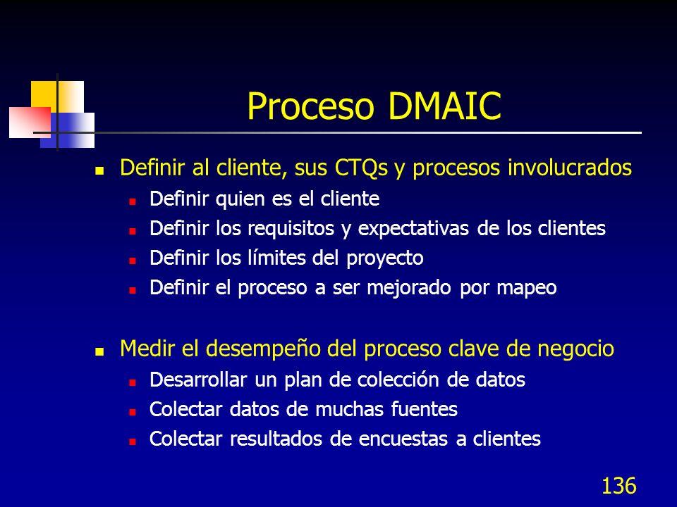 Proceso DMAIC Definir al cliente, sus CTQs y procesos involucrados Definir quien es el cliente Definir los requisitos y expectativas de los clientes D