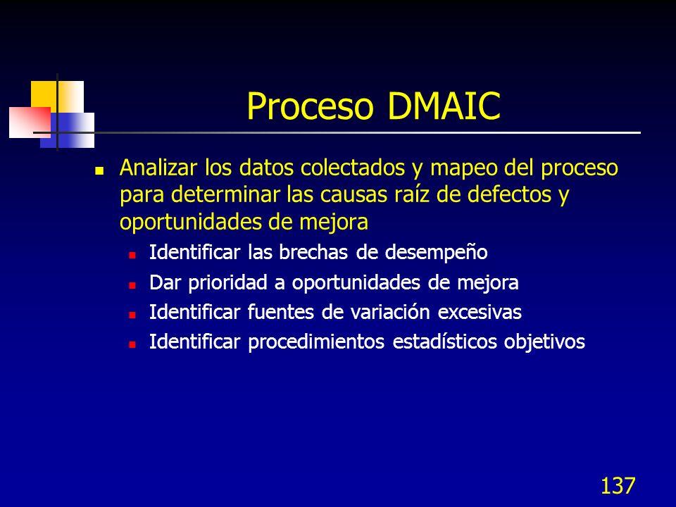 Proceso DMAIC Analizar los datos colectados y mapeo del proceso para determinar las causas raíz de defectos y oportunidades de mejora Identificar las
